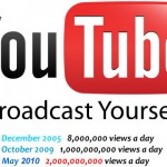 Youtube reaches two billion hits a day